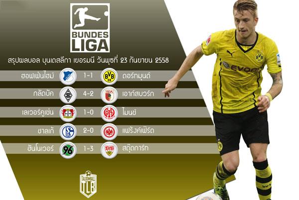 bundesLiga-score-23day